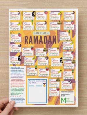 ramadan chart for kids 2016